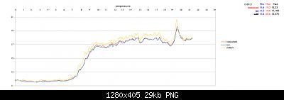 Stazione meteo low cost wn1900-schermata-2021-05-16-09-37-08.jpg