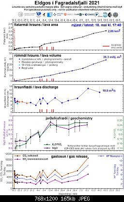 Earthquake activity in south of Iceland these last days, eruption is considered imminent-e1v9xpiweaiccfl.jpeg