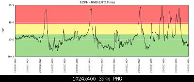 Etna: eruzione di Natale-tremore-25-26.png