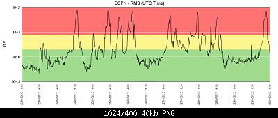 Etna: eruzione di Natale-20210530.png
