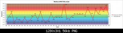 Nowcasting FVG - Veneto Orientale e Centrale GIUGNO 2021-grafico_t850.jpg