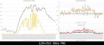 Stazione meteo low cost wn1900-confronto-metpro-vn1900-02-06-2021.jpg