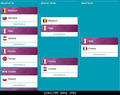 ...ma davvero pensano di vincere l'europeo??-cattura.jpg
