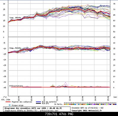 Analisi modelli e nowcasting Estate 2021-screenshot_4.png