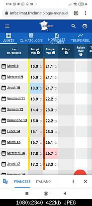 Notizie Meteo dal Mondo-screenshot_2021-06-18-01-14-01-102_com.android.chrome.jpg