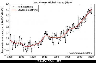 Temperature globali-graph-2-.jpg