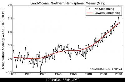 Temperature globali-graph-1-.jpg