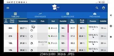 Notizie Meteo dal Mondo-screenshot_2021-06-22-00-49-55-518_com.android.chrome.jpg