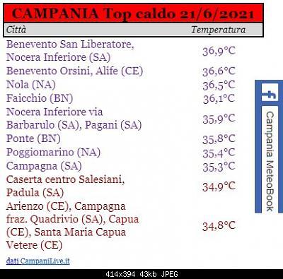Campania - Nowcasting Trimestre estivo 2021 (Giugno/Luglio/Agosto)-campania-top-caldo-21062021.jpg