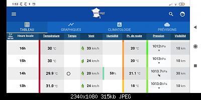 Ondata di caldo giugno 2021-screenshot_2021-06-23-01-53-28-129_com.android.chrome.jpg
