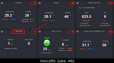 Informazioni su stazione meteo Froggit hp1000se pro-ecowitt-3.jpg