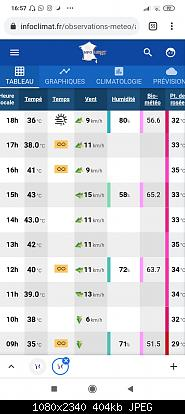 Disinformazione meteorologica e mass media: WHY ?-screenshot_2021-07-17-16-57-12-266_com.android.chrome.jpg