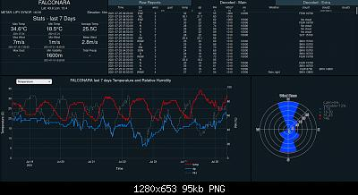 Un'interfaccia niente male-schermata-2021-07-25-12-07-20.jpg