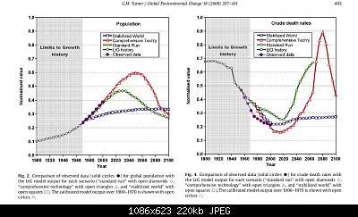 """Cambiamenti climatici e ambiente: punto centrale o """"paravento"""" per l'establishment?-births-and-deaths.jpg"""