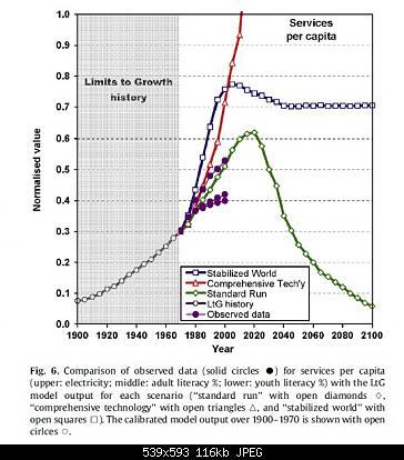 """Cambiamenti climatici e ambiente: punto centrale o """"paravento"""" per l'establishment?-service-per-capita.jpg"""