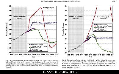 """Cambiamenti climatici e ambiente: punto centrale o """"paravento"""" per l'establishment?-food-and-industrial-output-per-capita.jpg"""