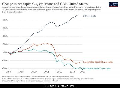 """Cambiamenti climatici e ambiente: punto centrale o """"paravento"""" per l'establishment?-co2-emissions-and-gdp.jpg"""