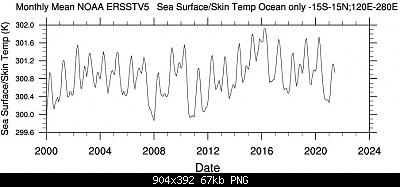 Temperature globali-ncleapkdiegf0.tmpqq.png