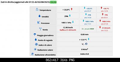 Basilicata -  Estate 2021-screenshot-2021-08-02-at-01-58-28-stazione-meteo-marconia-in-contrada-pucchieta-pisticci-m.png