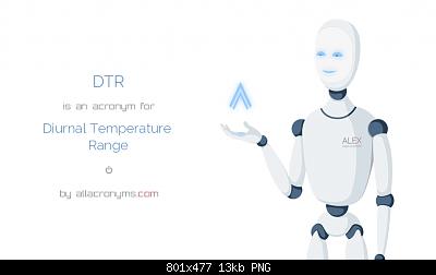 DTR o diurnal temperature range, o escursione termica giornaliera-475711rbot.png