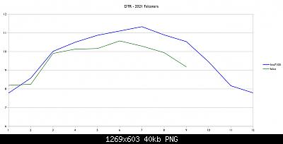 DTR o diurnal temperature range, o escursione termica giornaliera-schermata-2021-09-12-14-10-10.png