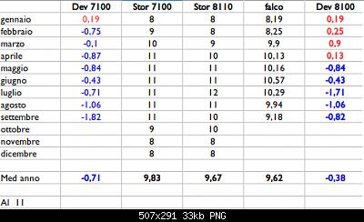 DTR o diurnal temperature range, o escursione termica giornaliera-schermata-2021-09-13-10-24-11.png