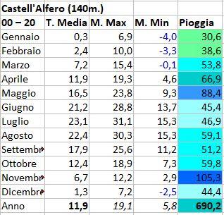 -castellalfero.jpg
