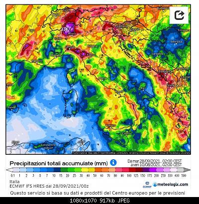 Analisi modelli autunno 2021-screenshot_2021-09-28-09-03-57-25.jpg