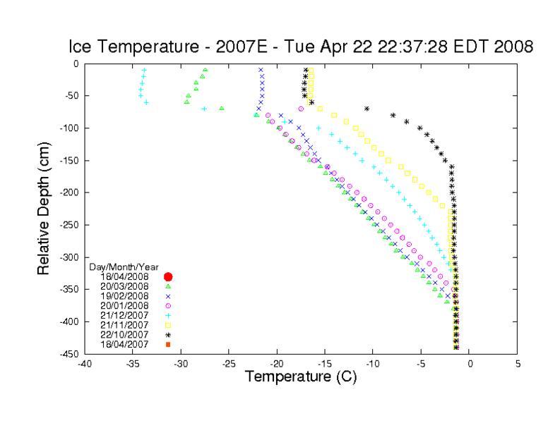 Artico verso l'abisso... eppure lo dicevamo che...-2007e.jpg